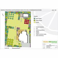 Koncepcja zagospodarowania ogrodu przydomowego